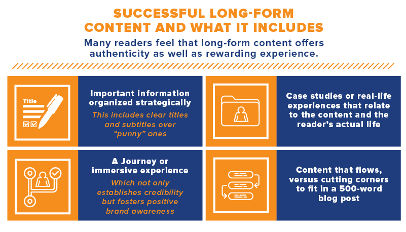 Long Form Content Infographic