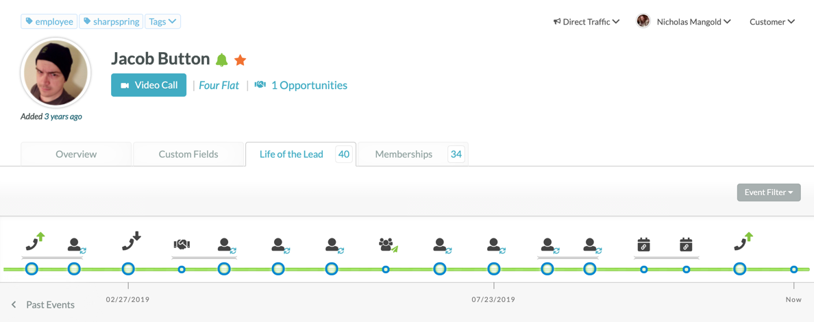 Screenshot of the Life of the lead in Sharpspring