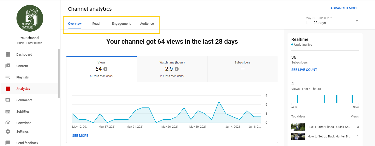 Image example of available metrics to check in Google Analytics